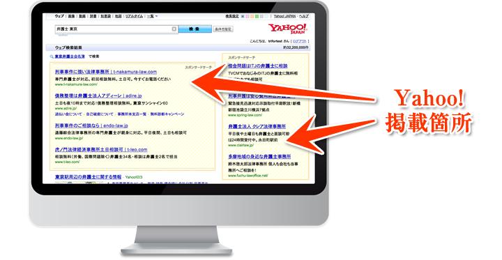 Yahoo! 掲載箇所